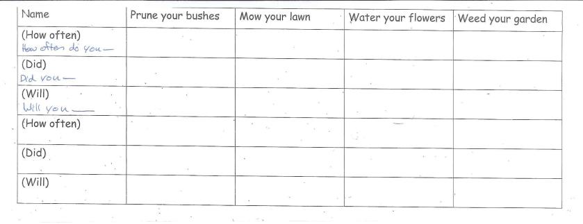 survey_gardening
